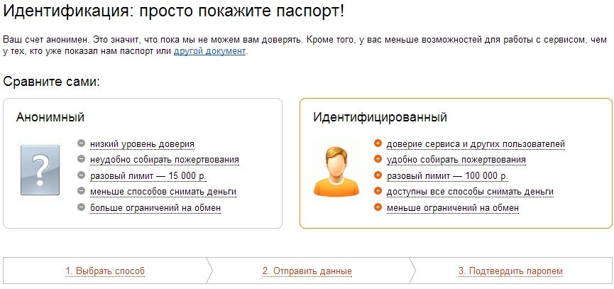 Пополнение Webmoney, Яндекс Деньги через Privat24