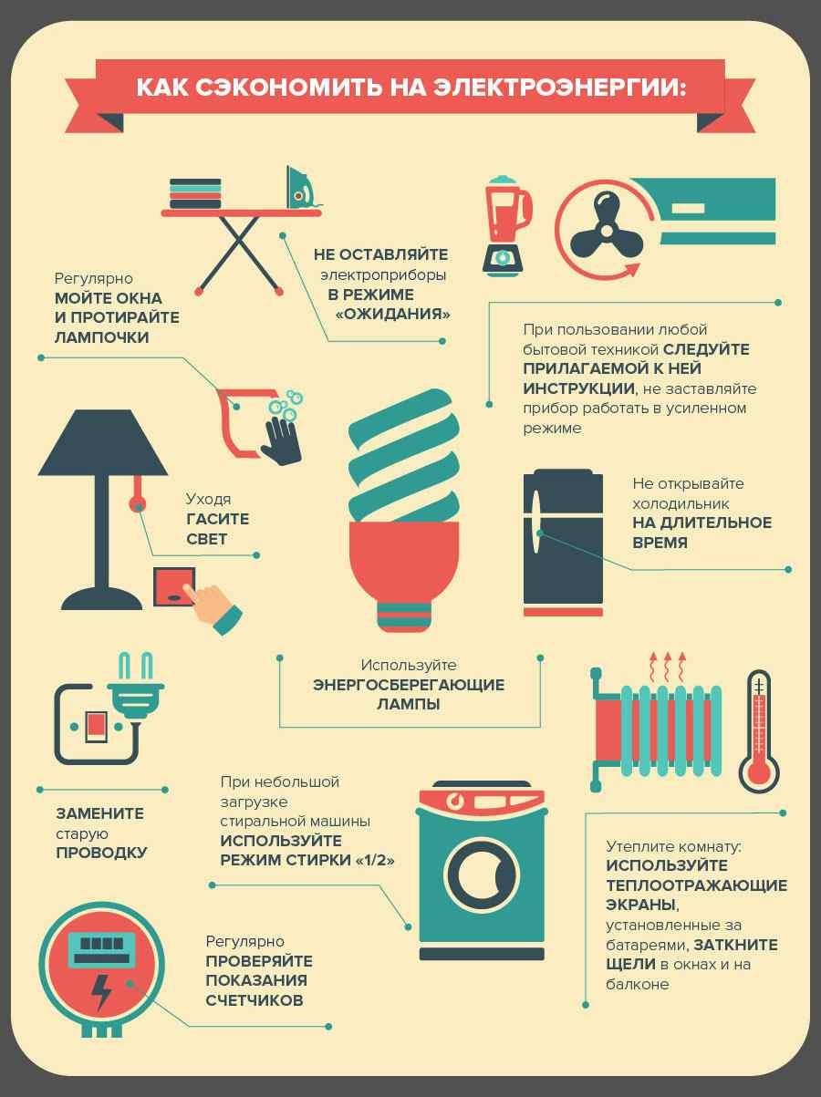 Как сэкономить электроэнергию в домашних условиях - эффективные методы