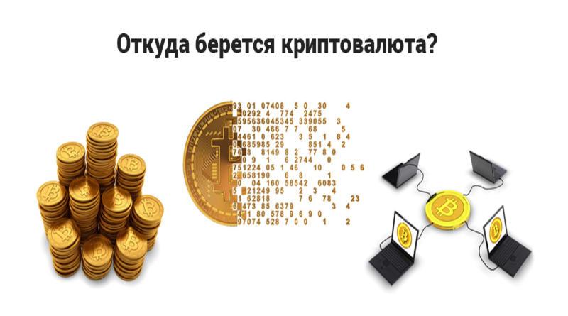 Что такое майнинг криптовалют простыми словами